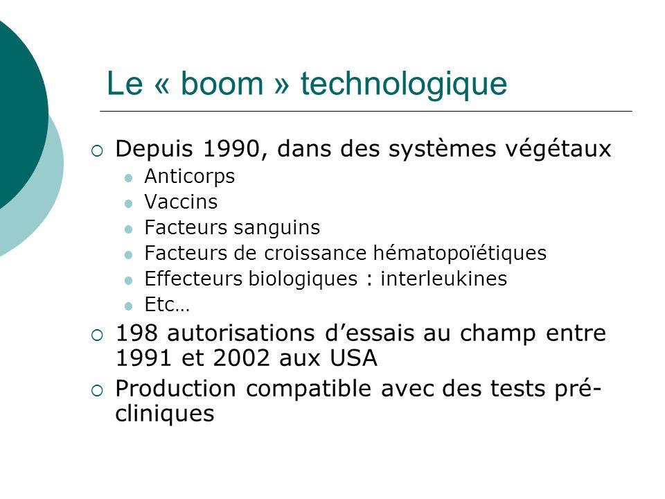 Le « boom » technologique Depuis 1990, dans des systèmes végétaux Anticorps Vaccins Facteurs sanguins Facteurs de croissance hématopoïétiques Effecteu