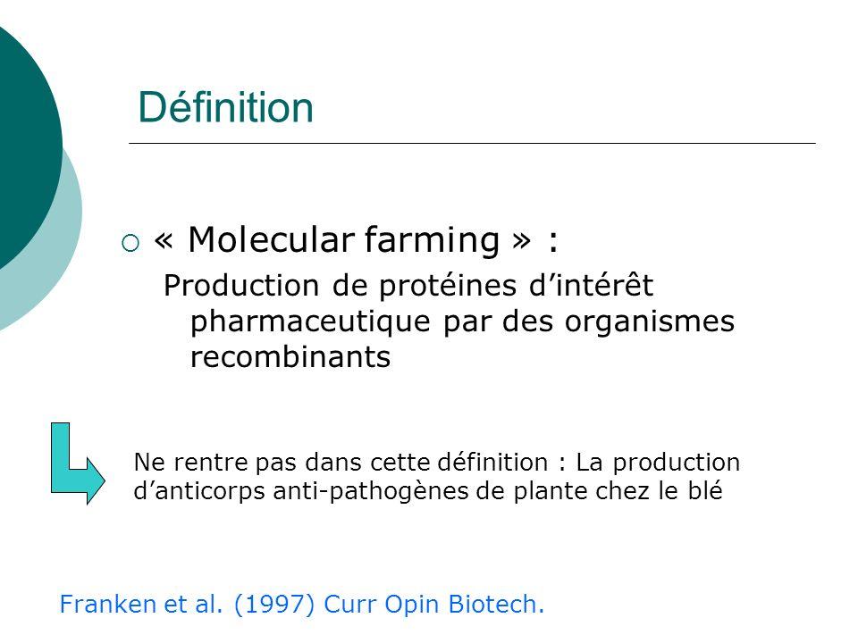 Définition « Molecular farming » : Production de protéines dintérêt pharmaceutique par des organismes recombinants Franken et al. (1997) Curr Opin Bio