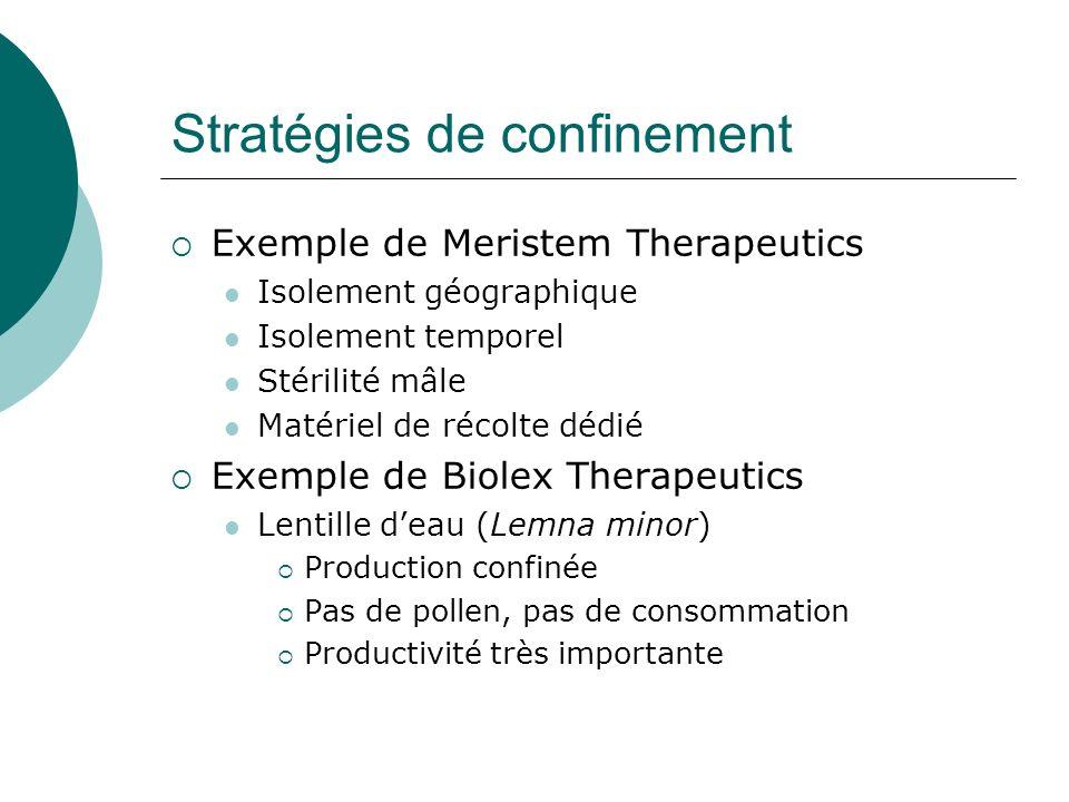 Stratégies de confinement Exemple de Meristem Therapeutics Isolement géographique Isolement temporel Stérilité mâle Matériel de récolte dédié Exemple