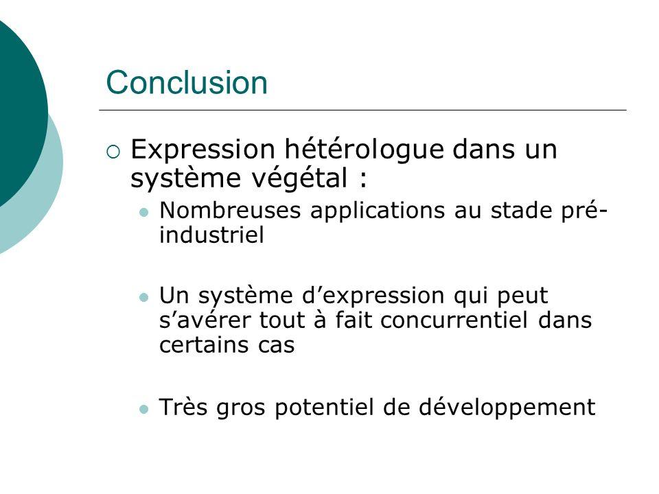 Conclusion Expression hétérologue dans un système végétal : Nombreuses applications au stade pré- industriel Un système dexpression qui peut savérer t