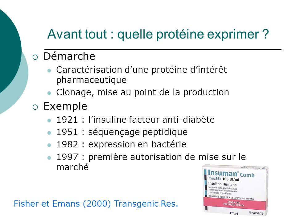 Avant tout : quelle protéine exprimer ? Démarche Caractérisation dune protéine dintérêt pharmaceutique Clonage, mise au point de la production Exemple