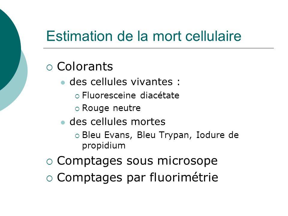 Estimation de la mort cellulaire Colorants des cellules vivantes : Fluoresceine diacétate Rouge neutre des cellules mortes Bleu Evans, Bleu Trypan, Iodure de propidium Comptages sous microsope Comptages par fluorimétrie