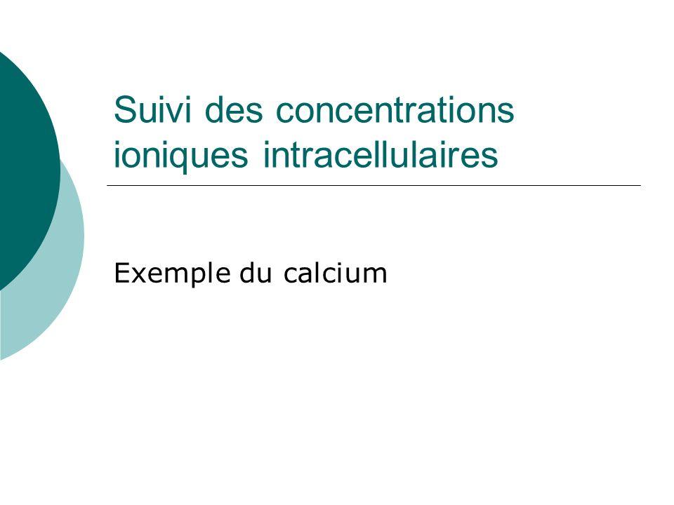 Suivi des concentrations ioniques intracellulaires Exemple du calcium