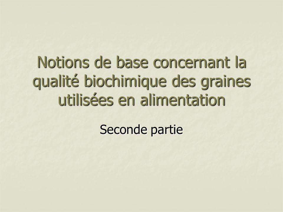 Blé Blé tendre / blé dur Blé tendre / blé dur Blé améliorant / blé panifiable / blé biscuitier Blé améliorant / blé panifiable / blé biscuitier Principaux composants Principaux composants amidon amidon 10-15% protéines (gluten) 10-15% protéines (gluten) 2% lipides 2% lipides Composés antinutritionnels Composés antinutritionnels Pentosanes : 6-7% du grain 2-3% de la farine problèmes pour les volailles Pentosanes : 6-7% du grain 2-3% de la farine problèmes pour les volailles Phytates 1 % Phytates 1 % Carences, points forts Carences, points forts Carence Lysine et thréonine Carence Lysine et thréonine Riche en AA soufrés Riche en AA soufrés P / Ca P / Ca Activité phytasique endogène Seigle > Blé > Orge > Avoine > Maïs > Sorgho Activité phytasique endogène Seigle > Blé > Orge > Avoine > Maïs > Sorgho Variétés remarquables Variétés remarquables Variétés waxy amidonnerie Variétés waxy amidonnerie