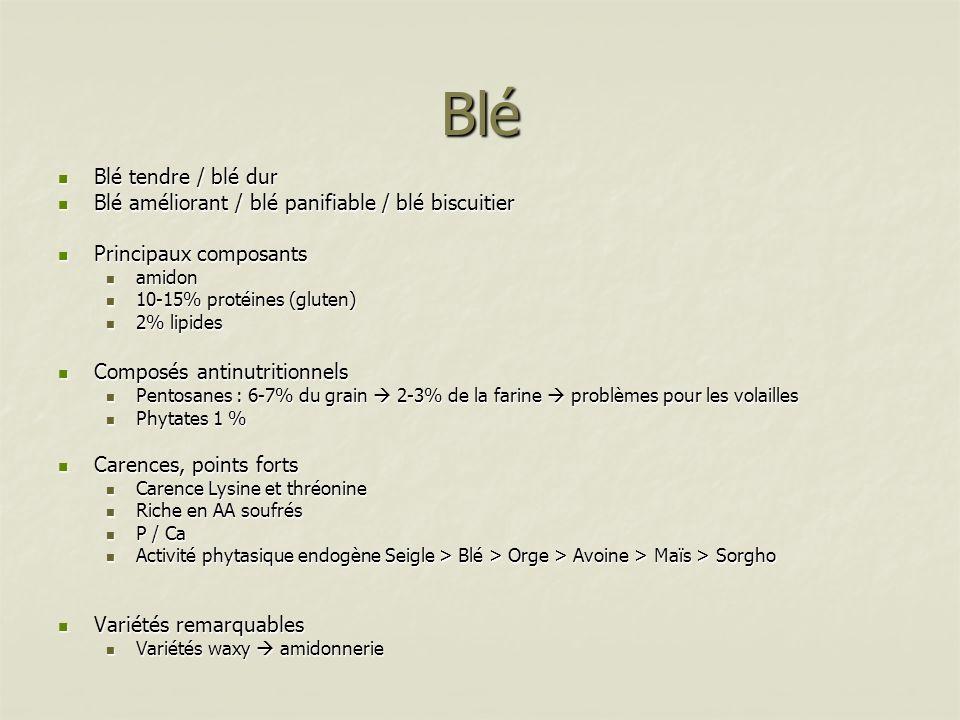 Blé Blé tendre / blé dur Blé tendre / blé dur Blé améliorant / blé panifiable / blé biscuitier Blé améliorant / blé panifiable / blé biscuitier Princi