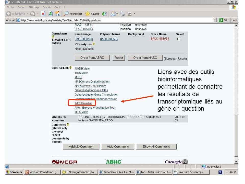 Liens avec des outils bioinformatiques permettant de connaître les résultats de transcriptomique liés au gène en question