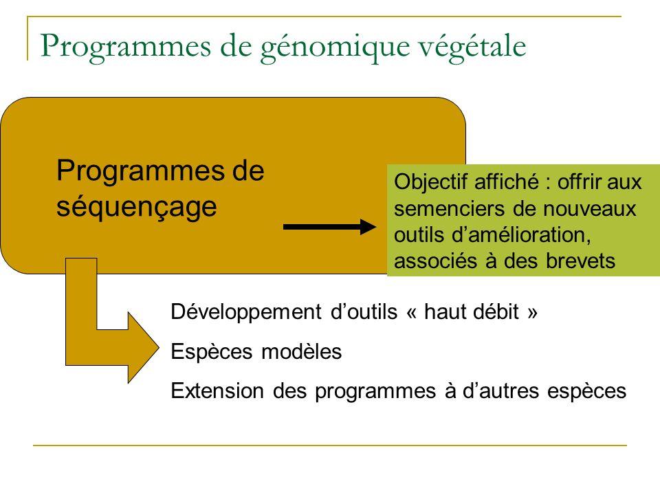 Programmes de génomique végétale Développement doutils « haut débit » Espèces modèles Extension des programmes à dautres espèces Objectif affiché : of