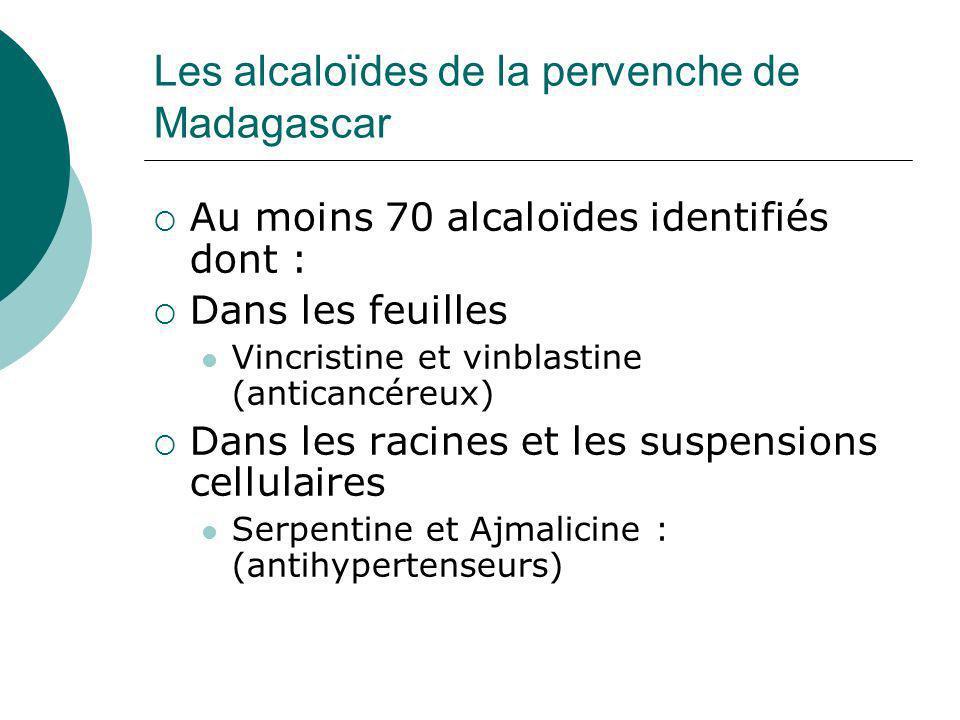 Vinblastine et vincristine Faible rendements … Vinblastine : 2-10 g (50-250 k) / tonne de MS Vincristine : 0.5 g / tonne de MS Maladie de HodgkinLeucémies