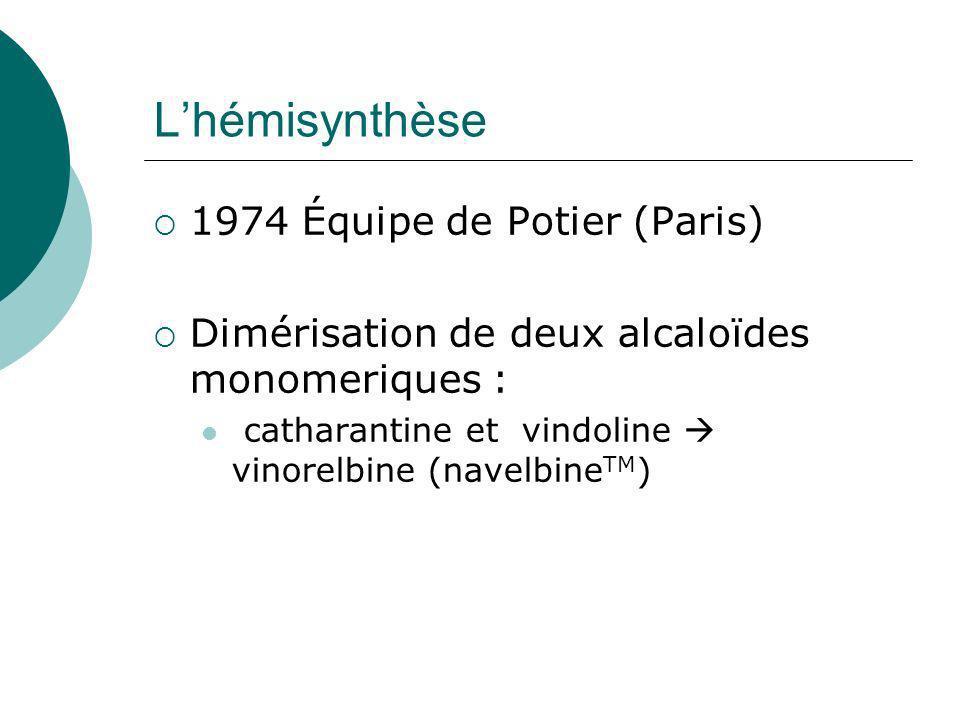 Production dajmalicine par C.