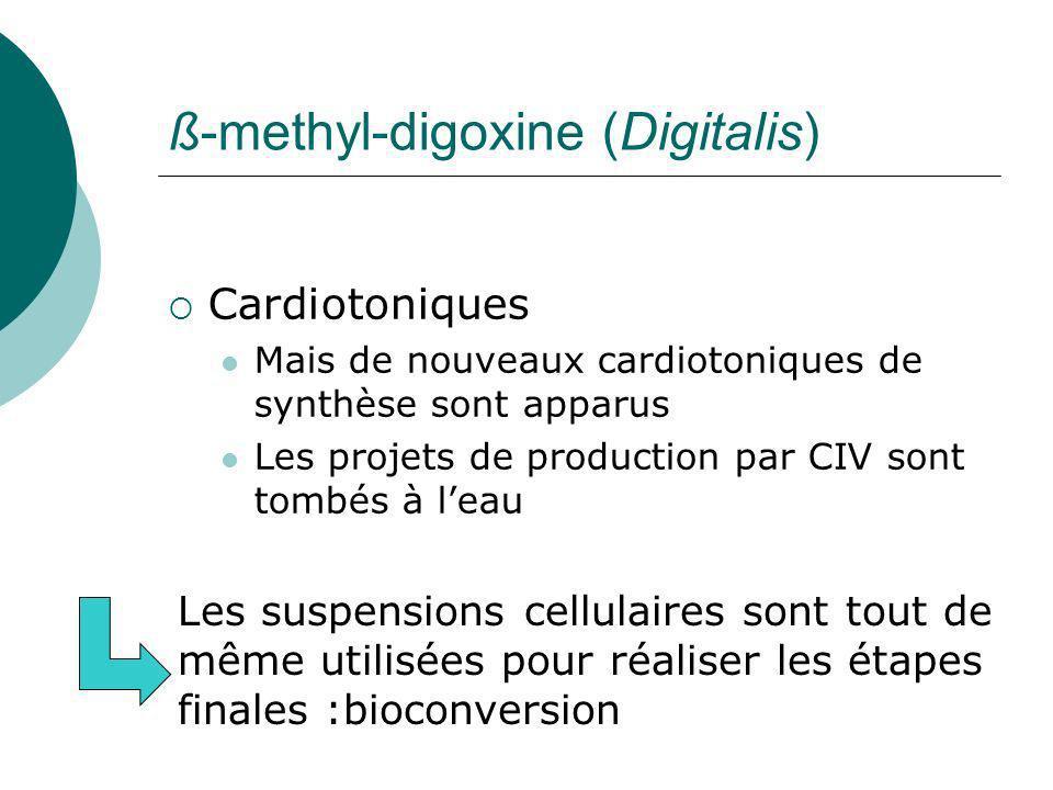 Lhémisynthèse 1974 Équipe de Potier (Paris) Dimérisation de deux alcaloïdes monomeriques : catharantine et vindoline vinorelbine (navelbine TM )