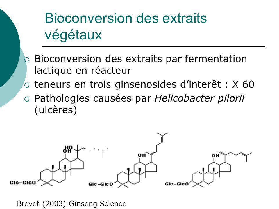 Bioconversion 12-hydroxylation de la beta-methyl- digitoxine digoxine Digitalis lanata OH Reinhard et Alfermann 1982 Boehringer Mannheim Co : réacteurs de 4 000 L