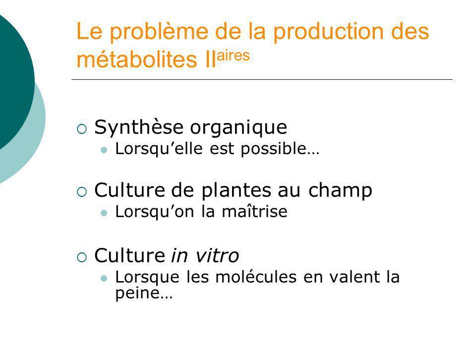 Principaux métabolites secondaires utilisés dans lindustrie pharmaceutique et cosmétique Alcaloïdes Alcaloïdes indoliques Etc..