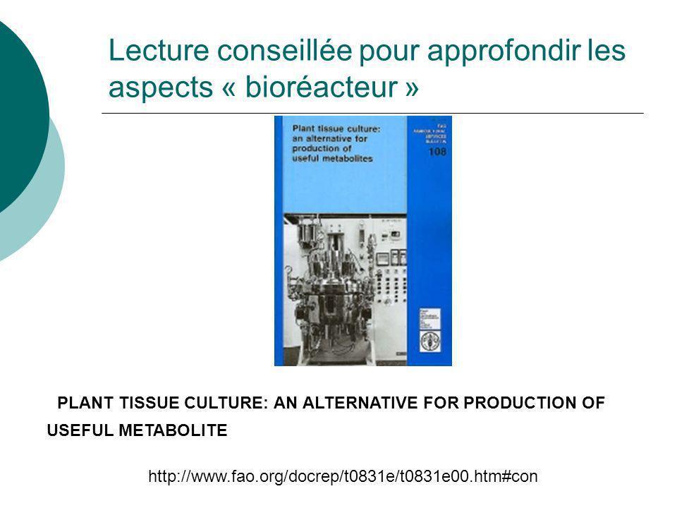 CONCLUSIONS Production de métabolites 2 aires Quelques réussites en CIV De gros efforts de recherche depuis 40 ans Lespoir renouvelé par le génie génétique CIV Plantes entières