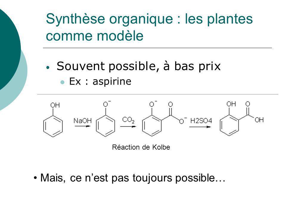 Le problème de la production des métabolites II aires Synthèse organique Lorsquelle est possible… Culture de plantes au champ Lorsquon la maîtrise Culture in vitro Lorsque les molécules en valent la peine…
