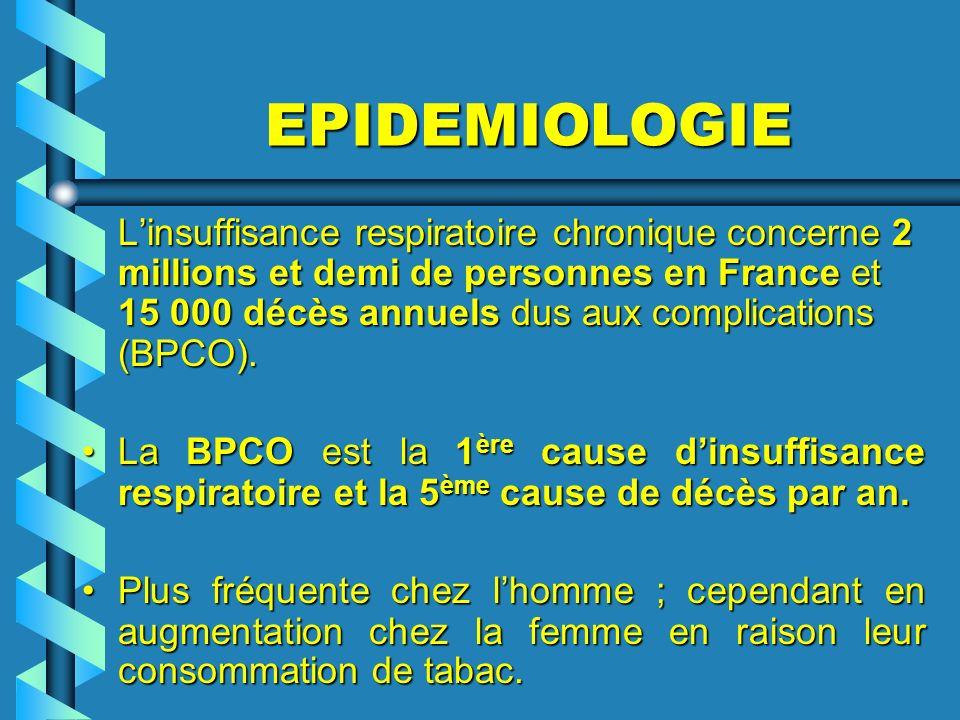 EPIDEMIOLOGIE Linsuffisance respiratoire chronique concerne 2 millions et demi de personnes en France et 15 000 décès annuels dus aux complications (B