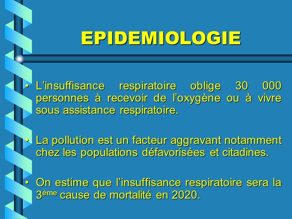EPIDEMIOLOGIE Linsuffisance respiratoire oblige 30 000 personnes à recevoir de loxygène ou à vivre sous assistance respiratoire.Linsuffisance respirat