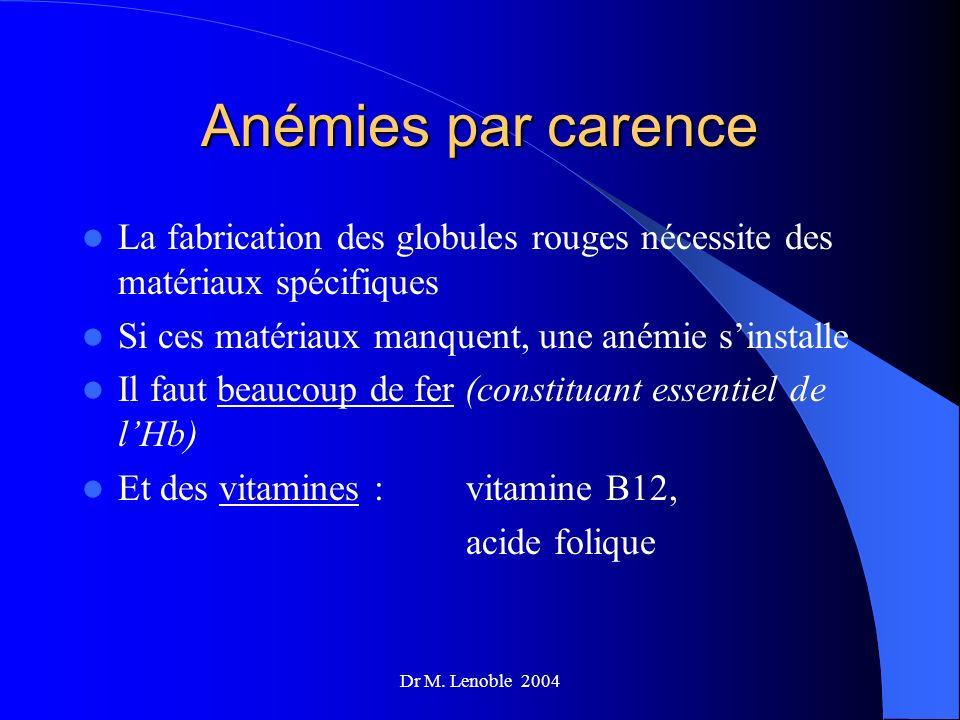 Dr M. Lenoble 2004 Anémies par carence La fabrication des globules rouges nécessite des matériaux spécifiques Si ces matériaux manquent, une anémie si