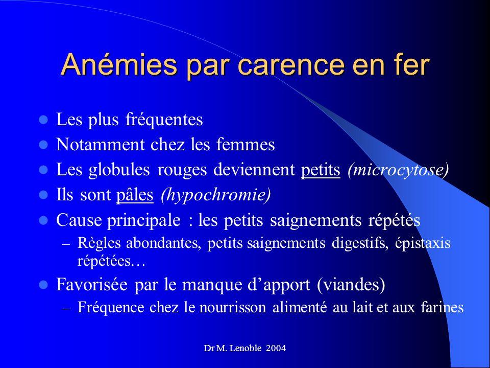 Dr M. Lenoble 2004 Anémies par carence en fer Les plus fréquentes Notamment chez les femmes Les globules rouges deviennent petits (microcytose) Ils so
