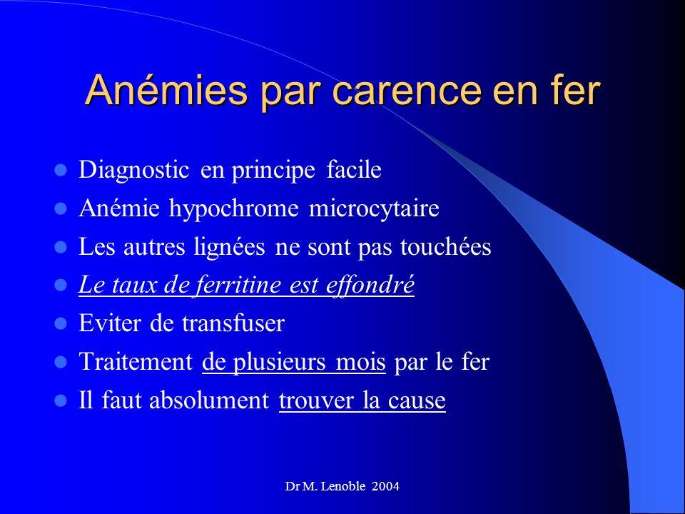 Dr M. Lenoble 2004 Anémies par carence en fer Diagnostic en principe facile Anémie hypochrome microcytaire Les autres lignées ne sont pas touchées Le