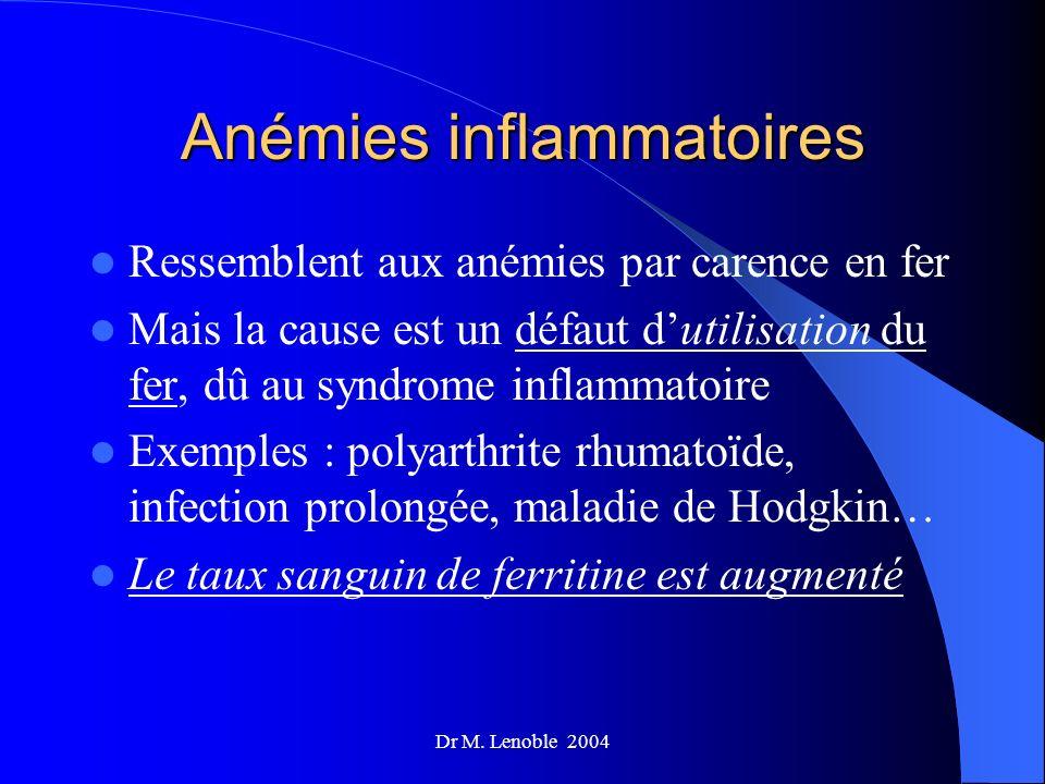 Dr M. Lenoble 2004 Anémies inflammatoires Ressemblent aux anémies par carence en fer Mais la cause est un défaut dutilisation du fer, dû au syndrome i