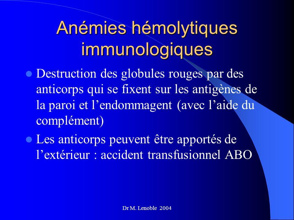 Dr M. Lenoble 2004 Anémies hémolytiques immunologiques Destruction des globules rouges par des anticorps qui se fixent sur les antigènes de la paroi e