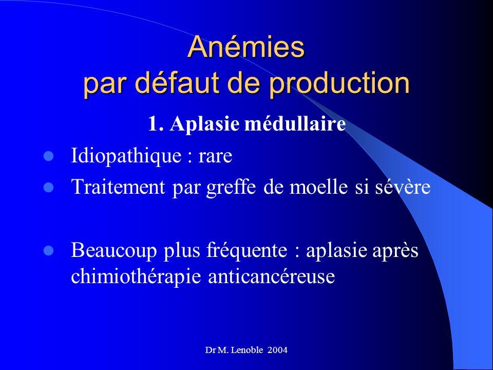 Dr M. Lenoble 2004 Anémies par défaut de production 1. Aplasie médullaire Idiopathique : rare Traitement par greffe de moelle si sévère Beaucoup plus