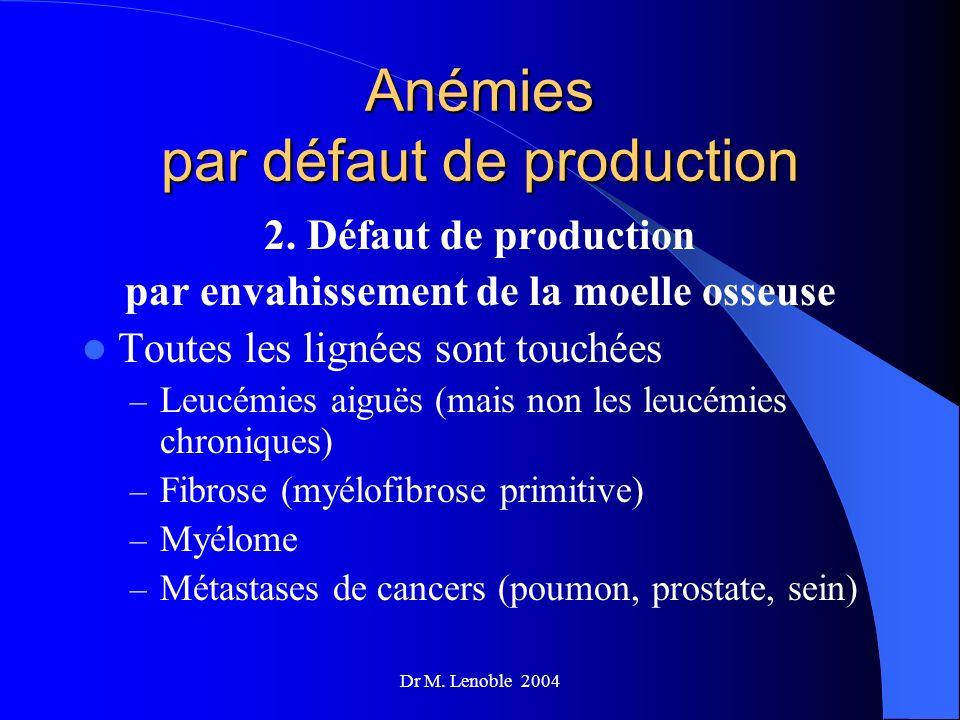 Dr M. Lenoble 2004 Anémies par défaut de production 2. Défaut de production par envahissement de la moelle osseuse Toutes les lignées sont touchées –