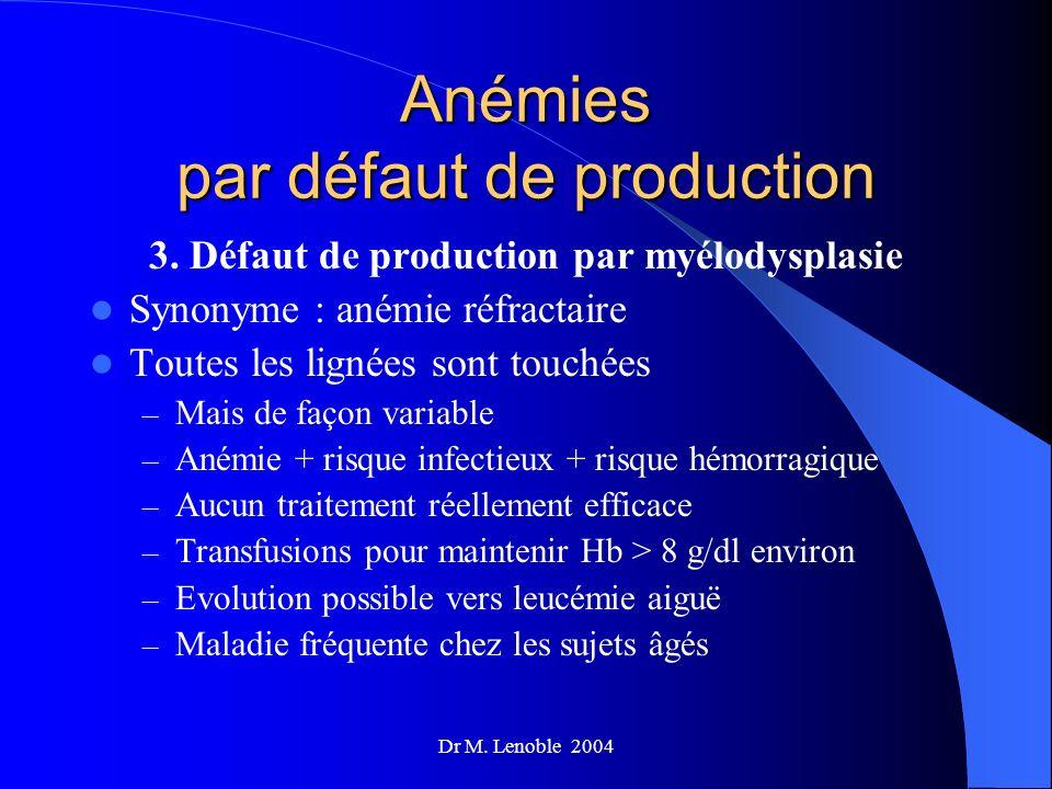 Dr M. Lenoble 2004 Anémies par défaut de production 3. Défaut de production par myélodysplasie Synonyme : anémie réfractaire Toutes les lignées sont t