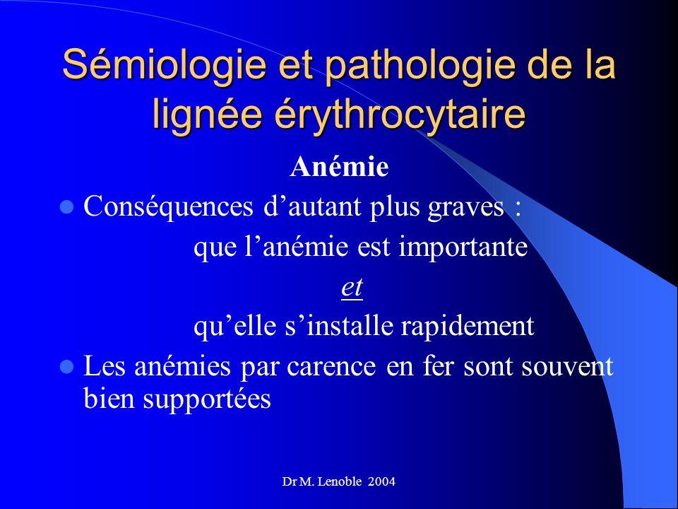 Dr M. Lenoble 2004 Sémiologie et pathologie de la lignée érythrocytaire Anémie Conséquences dautant plus graves : que lanémie est importante et quelle