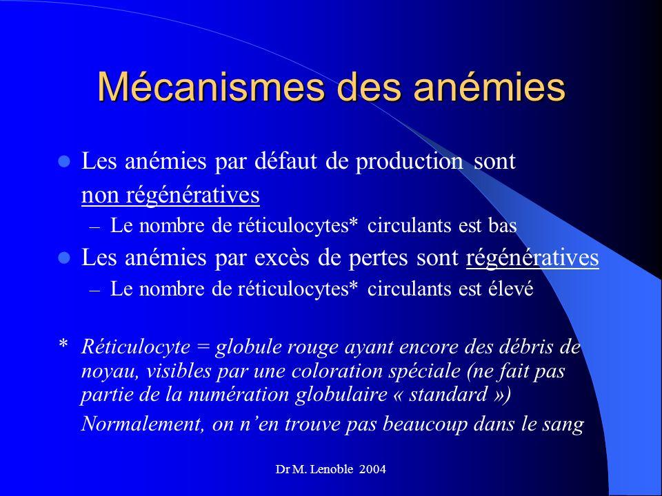 Dr M. Lenoble 2004 Mécanismes des anémies Les anémies par défaut de production sont non régénératives – Le nombre de réticulocytes* circulants est bas