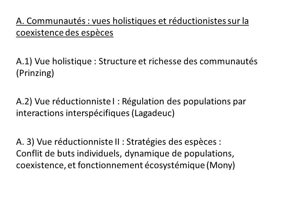A. Communautés : vues holistiques et réductionistes sur la coexistence des espèces A.1) Vue holistique : Structure et richesse des communautés (Prinzi