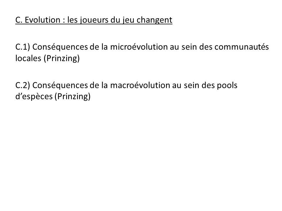 C. Evolution : les joueurs du jeu changent C.1) Conséquences de la microévolution au sein des communautés locales (Prinzing) C.2) Conséquences de la m