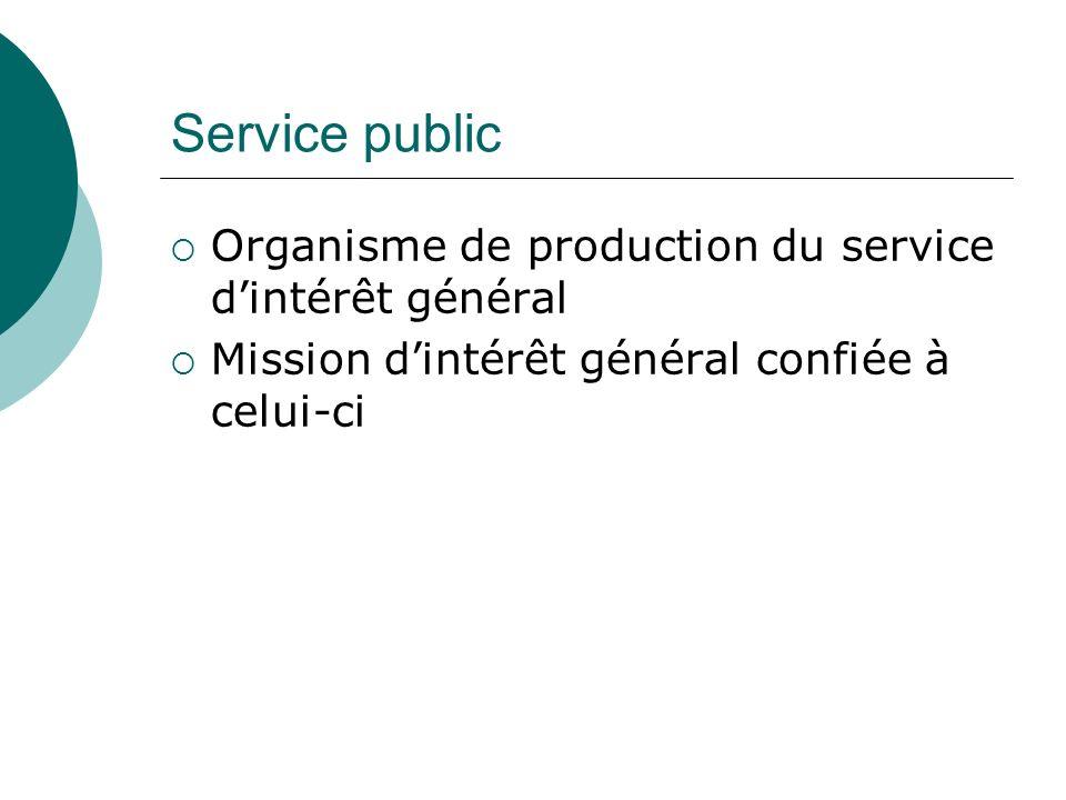Service public Organisme de production du service dintérêt général Mission dintérêt général confiée à celui-ci