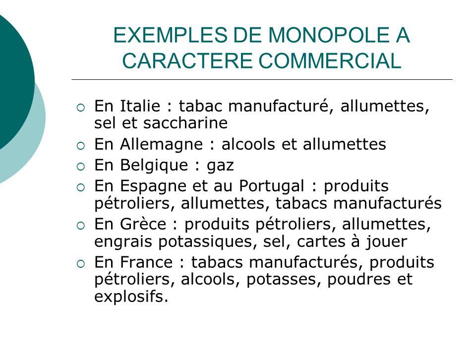 EXEMPLES DE MONOPOLE A CARACTERE COMMERCIAL En Italie : tabac manufacturé, allumettes, sel et saccharine En Allemagne : alcools et allumettes En Belgi