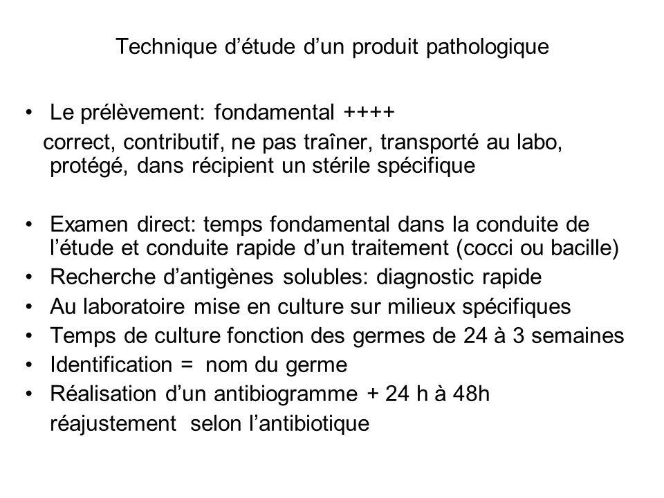 Technique détude dun produit pathologique Le prélèvement: fondamental ++++ correct, contributif, ne pas traîner, transporté au labo, protégé, dans réc