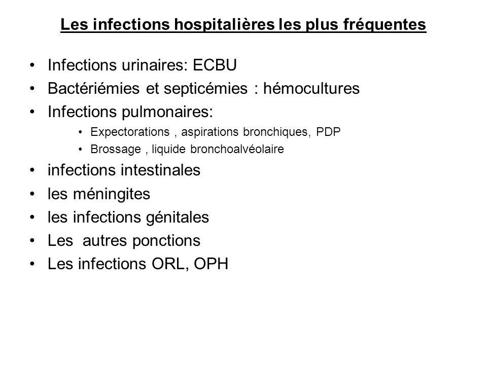 Les infections hospitalières les plus fréquentes Infections urinaires: ECBU Bactériémies et septicémies : hémocultures Infections pulmonaires: Expecto
