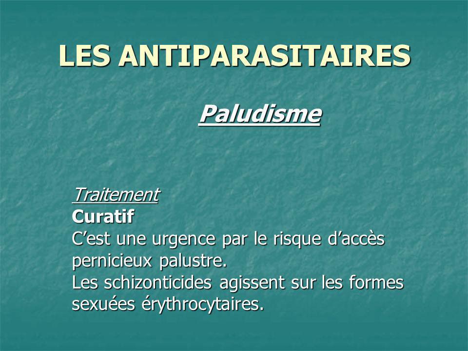 LES ANTIPARASITAIRES PaludismeTraitementCuratif Cest une urgence par le risque daccès pernicieux palustre. Les schizonticides agissent sur les formes