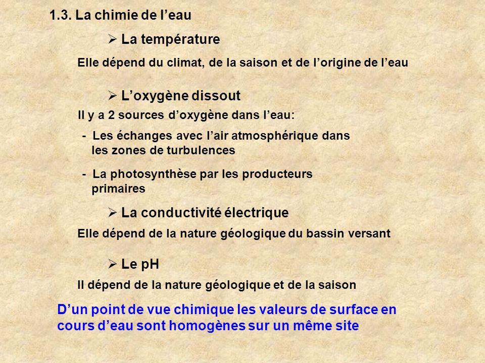 1.3. La chimie de leau La température Loxygène dissout Elle dépend du climat, de la saison et de lorigine de leau Il y a 2 sources doxygène dans leau: