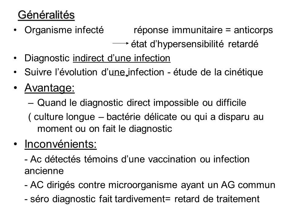 Généralités Organisme infecté réponse immunitaire = anticorps état dhypersensibilité retardé Diagnostic indirect dune infection Suivre lévolution dune