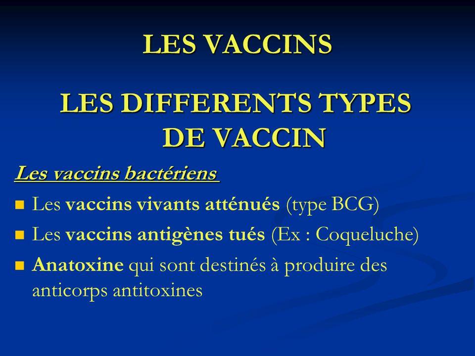 LES VACCINS LES DIFFERENTS TYPES DE VACCIN Les vaccins bactériens Les vaccins bactériens Les vaccins vivants atténués (type BCG) Les vaccins antigènes