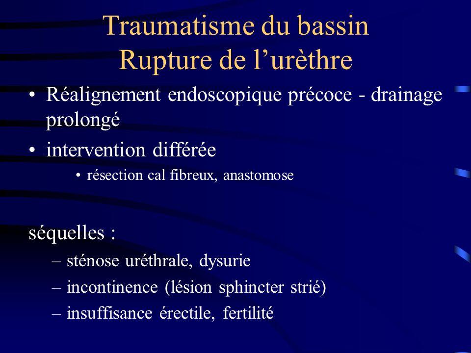 Traumatisme du bassin Rupture de lurèthre Réalignement endoscopique précoce - drainage prolongé intervention différée résection cal fibreux, anastomos