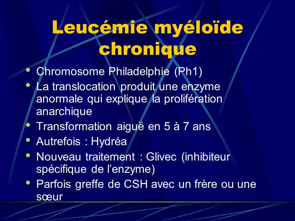 Thrombocytémie essentielle Essentielle = primitive Le moins grave des syndromes myéloprolifératifs Atteinte prédominante des plaquettes (plus de 1.10 9 /L, parfois 2 ou plus) Risque de thrombose et dhémorragie Transformation aiguë rare et tardive