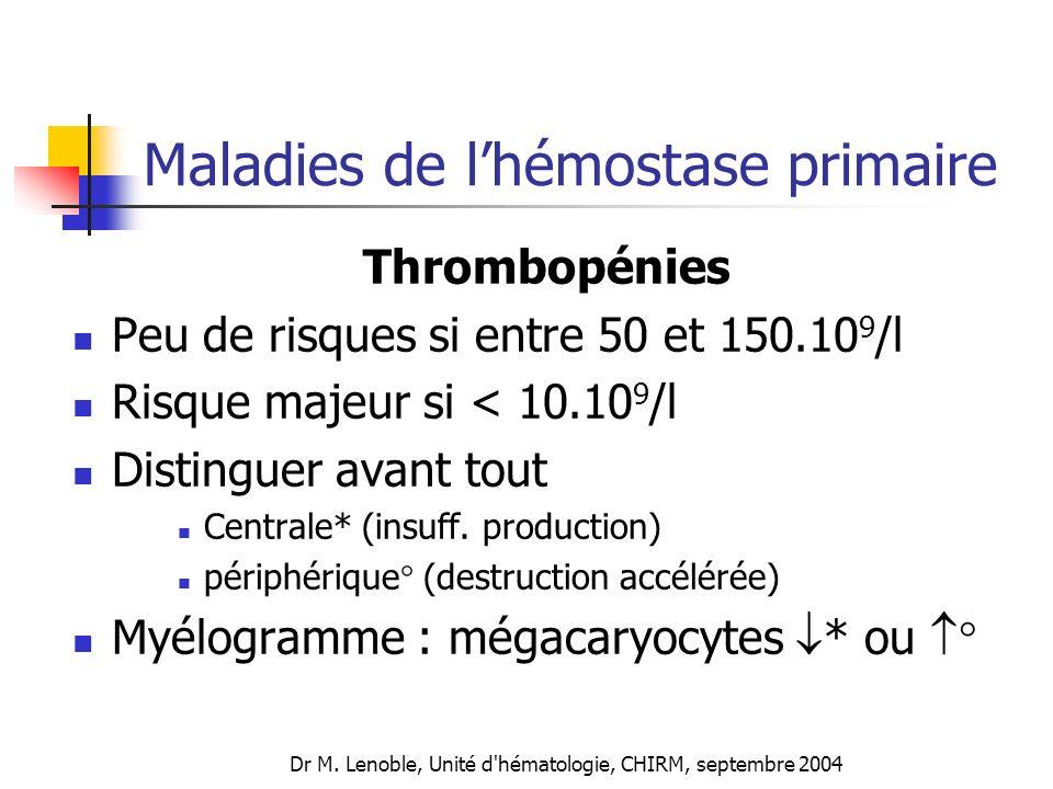 Dr M. Lenoble, Unité d'hématologie, CHIRM, septembre 2004 Maladies de lhémostase primaire Thrombopénies Peu de risques si entre 50 et 150.10 9 /l Risq
