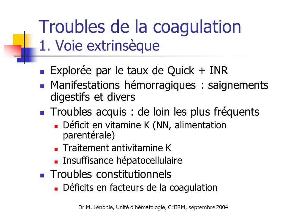 Dr M. Lenoble, Unité d'hématologie, CHIRM, septembre 2004 Troubles de la coagulation 1. Voie extrinsèque Explorée par le taux de Quick + INR Manifesta