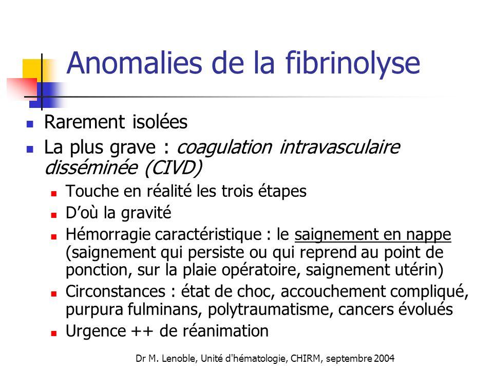 Dr M. Lenoble, Unité d'hématologie, CHIRM, septembre 2004 Anomalies de la fibrinolyse Rarement isolées La plus grave : coagulation intravasculaire dis