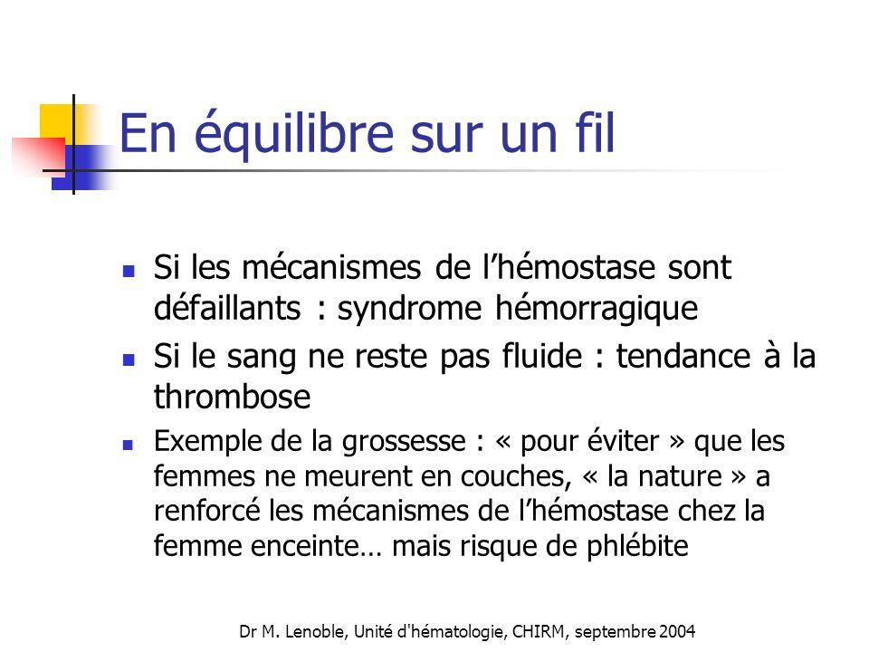 Dr M. Lenoble, Unité d'hématologie, CHIRM, septembre 2004 En équilibre sur un fil Si les mécanismes de lhémostase sont défaillants : syndrome hémorrag