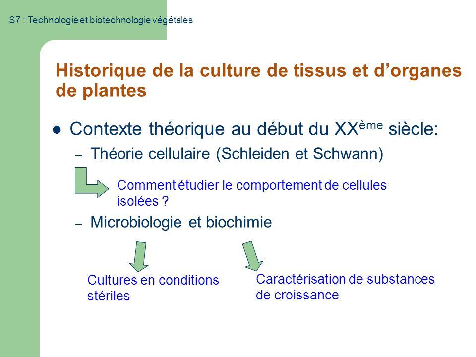 S7 : Technologie et biotechnologie végétales Historique de la culture de tissus et dorganes de plantes Contexte théorique au début du XX ème siècle: –
