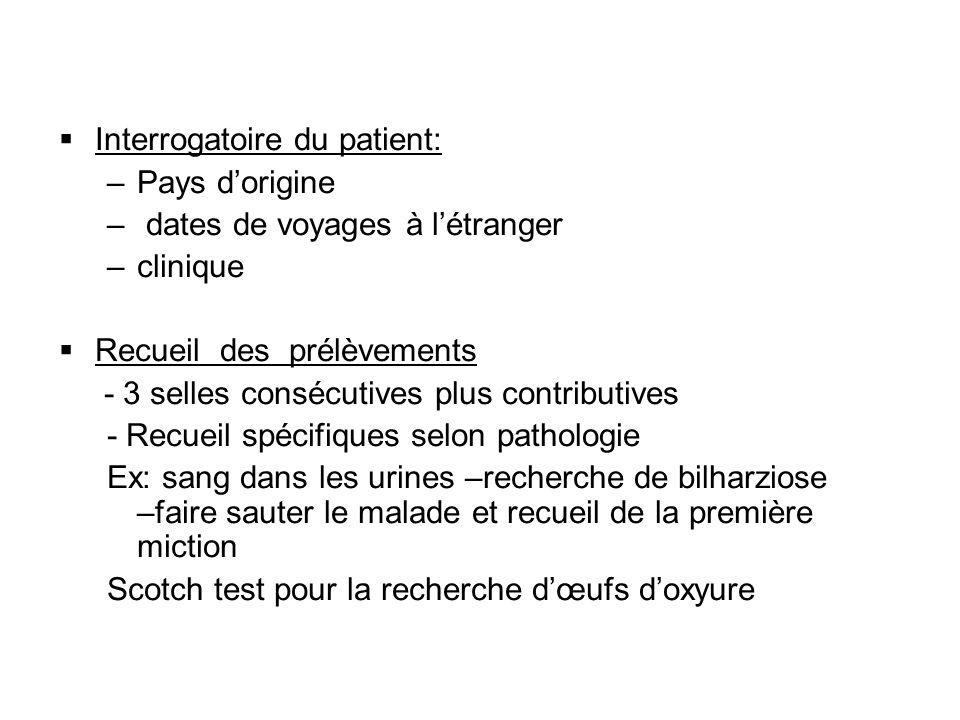 Interrogatoire du patient: –Pays dorigine – dates de voyages à létranger –clinique Recueil des prélèvements - 3 selles consécutives plus contributives
