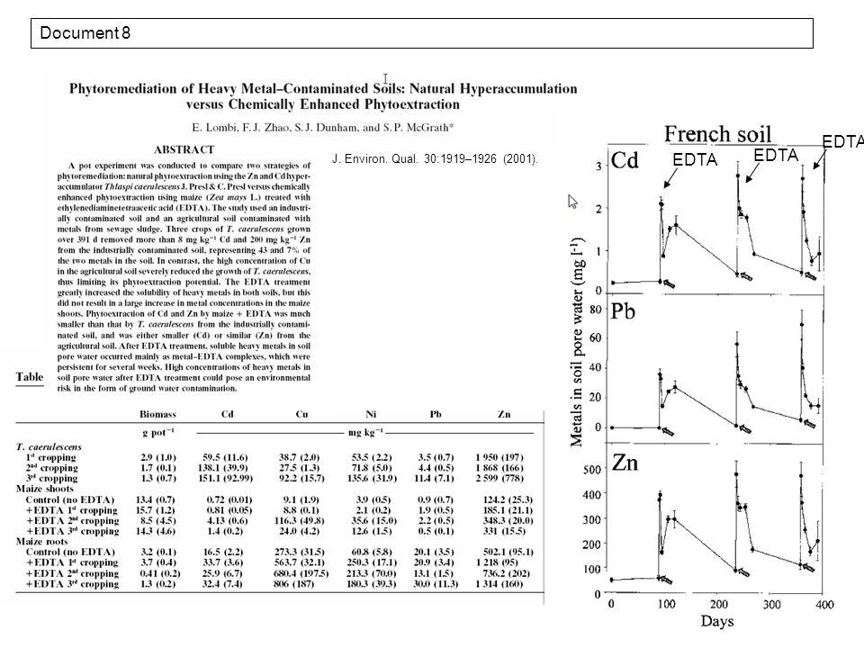 Document 17 : Localisation tonoplastique de la protéine HMA3 (tranporteur de Cd/Pb) fusionnée à une protéine GFP Document 18 : Localisation de lexpression du gène HMA3 à laide dune construction promoteur:GUS