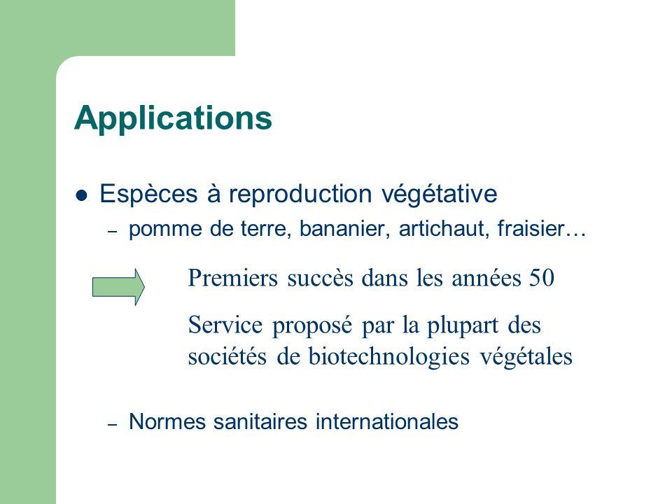 Applications Espèces à reproduction végétative – pomme de terre, bananier, artichaut, fraisier… – Normes sanitaires internationales Premiers succès da